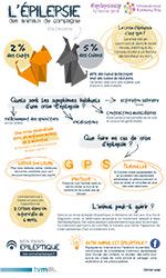 infographie-epilepsie-2018-JIE-s