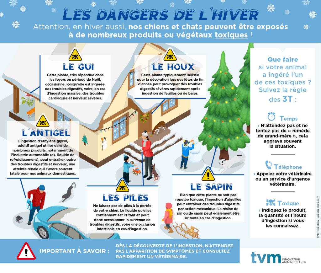 Les toxiques de l'hiver